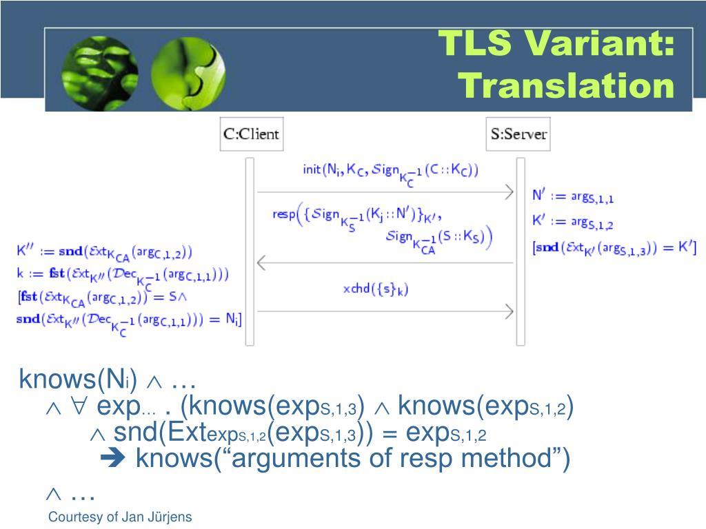 TLS Variant: Translation