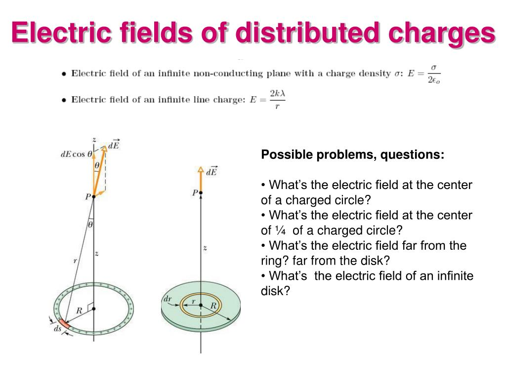 Electric fields of distributed charges