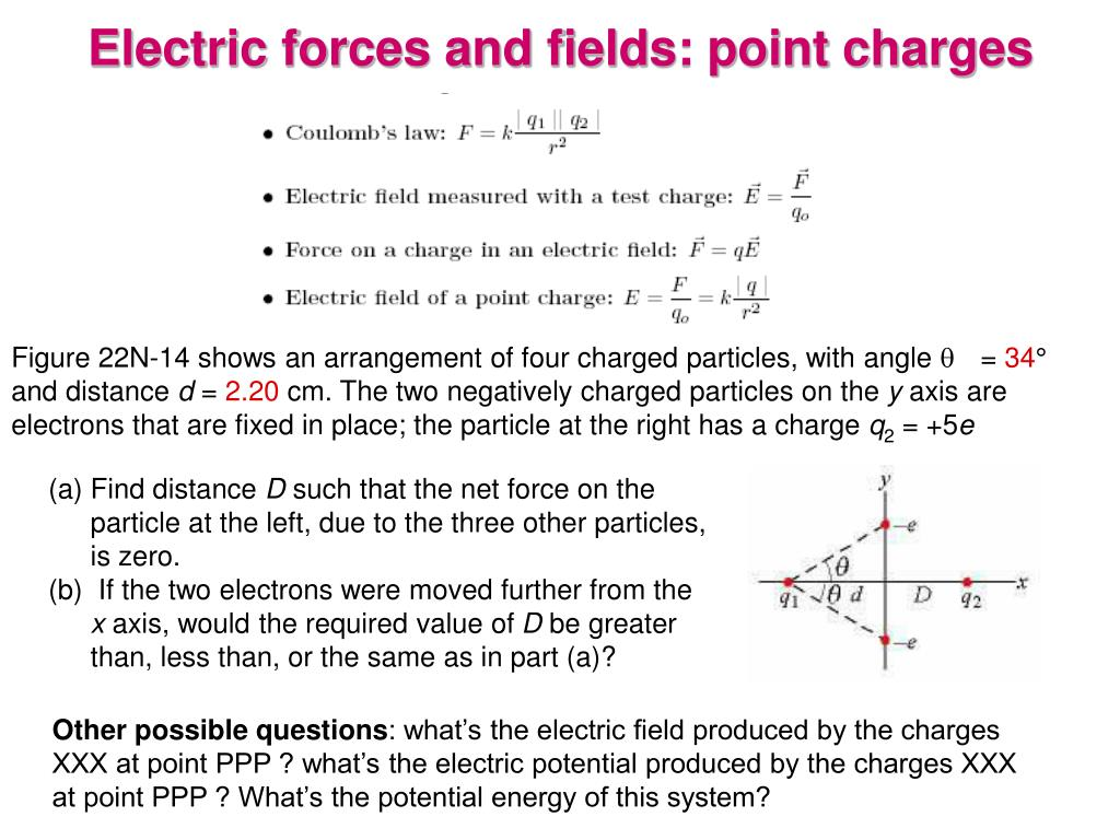 Electric forces and fields: point charges