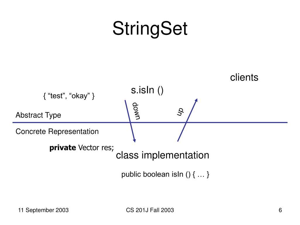 StringSet