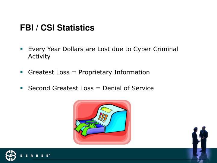 Fbi csi statistics