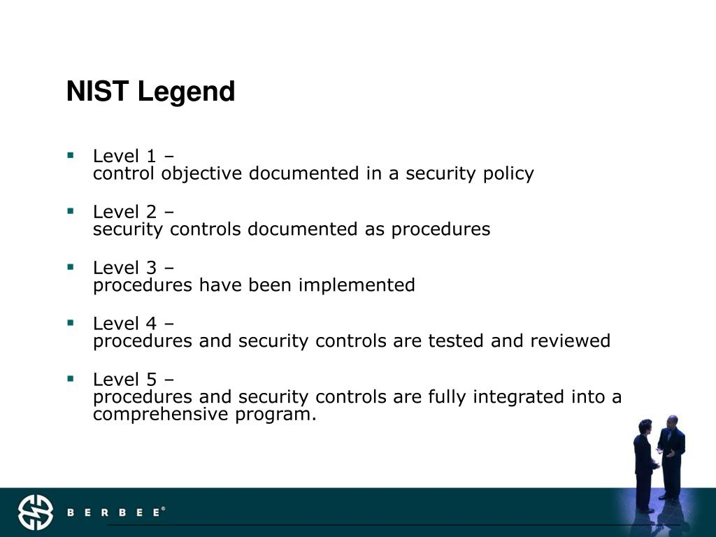 NIST Legend