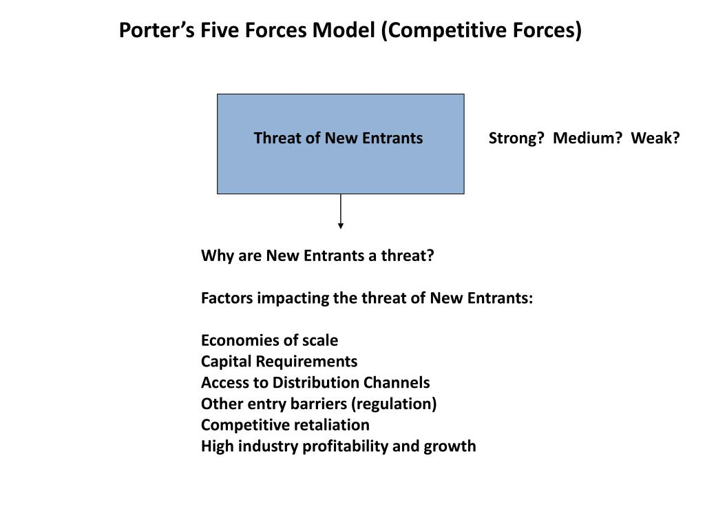 Porter's Five Forces Model (Competitive Forces)