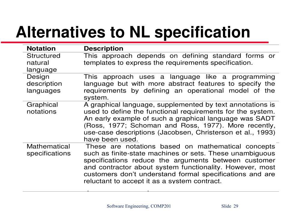 Alternatives to NL specification
