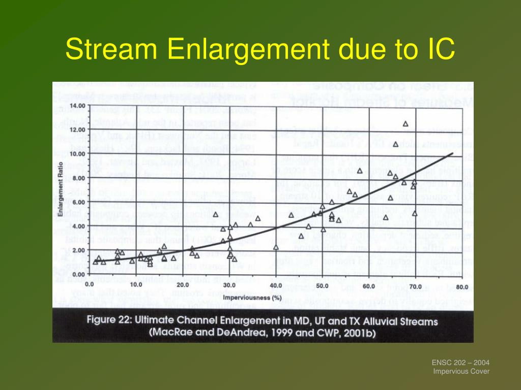 Stream Enlargement due to IC