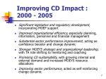 improving cd impact 2000 2005