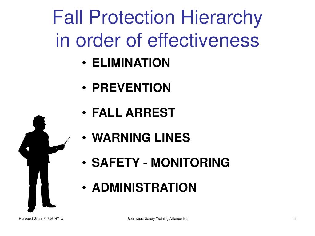 Fall Protection Hierarchy