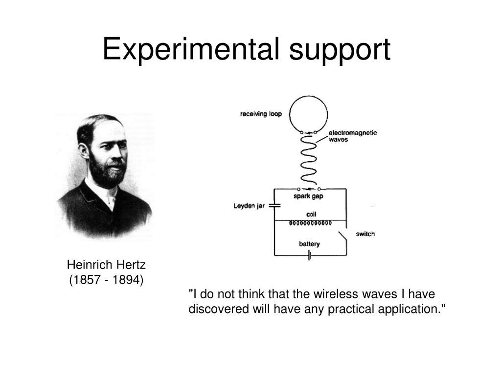 Heinrich Hertz (1857 - 1894)
