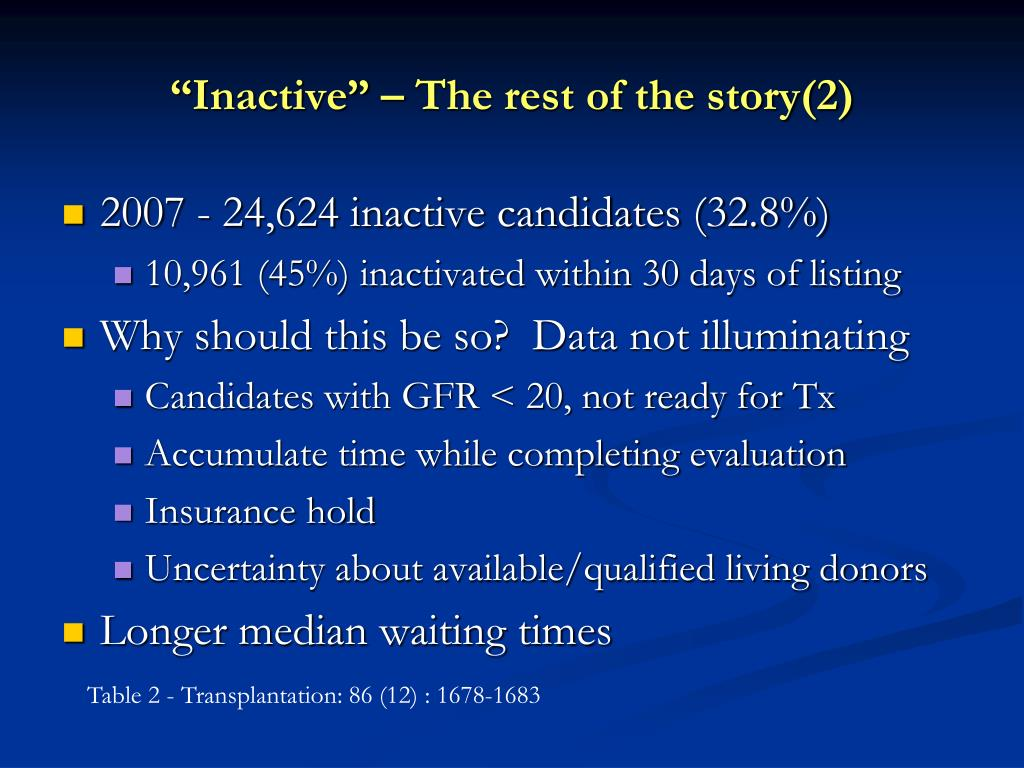 """Inactive"" – The rest of the story(2)"