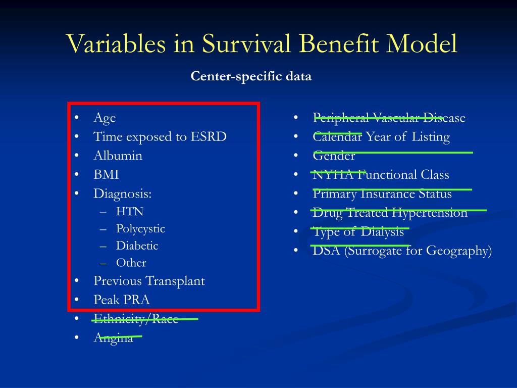 Variables in Survival Benefit Model