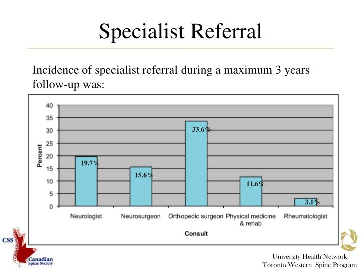 Specialist Referral
