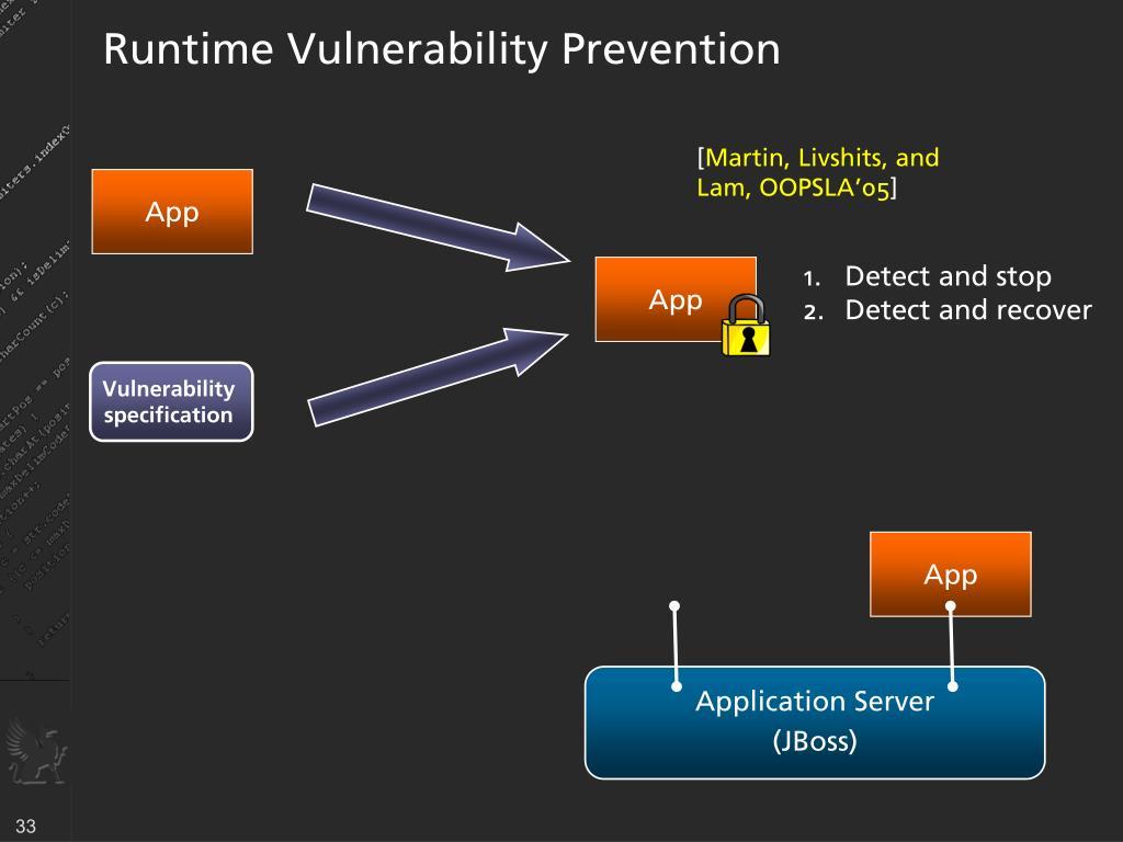 Runtime Vulnerability Prevention