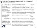 what are the strengths and weaknesses of the advertising industry