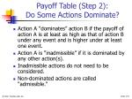 payoff table step 2 do some actions dominate