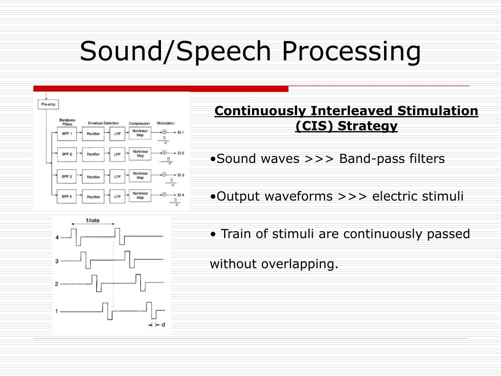 Sound/Speech Processing