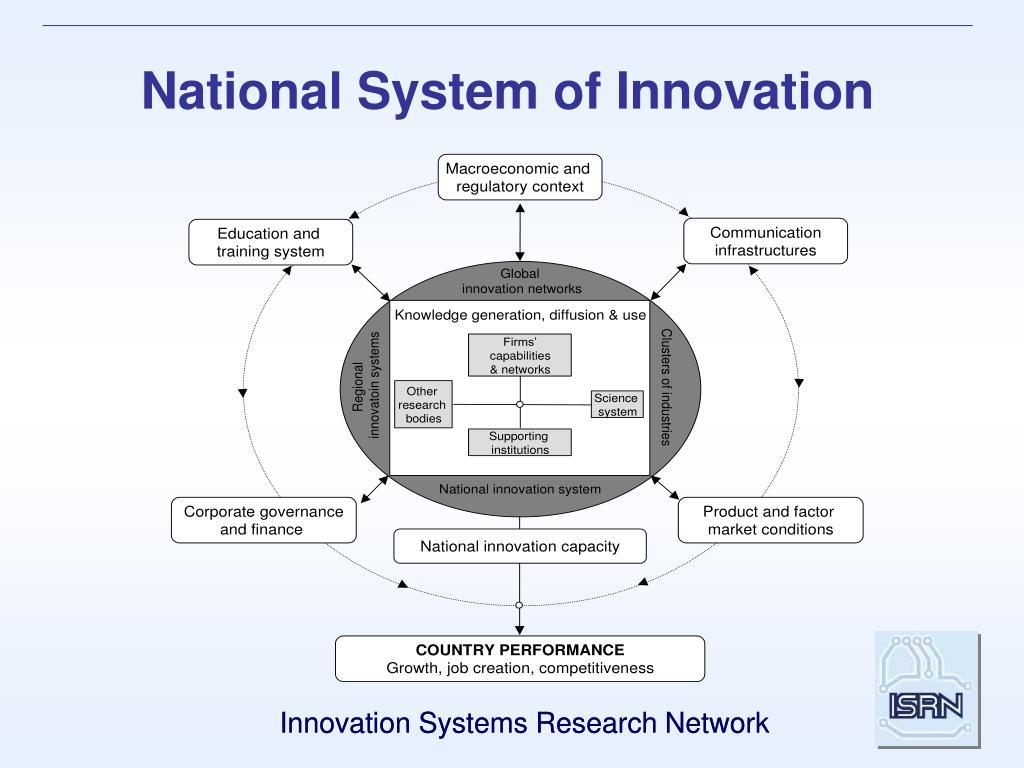 National System of Innovation