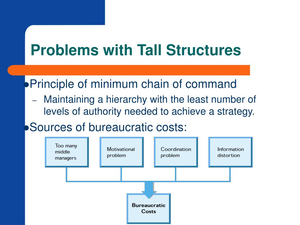 Problems with Tall Structures