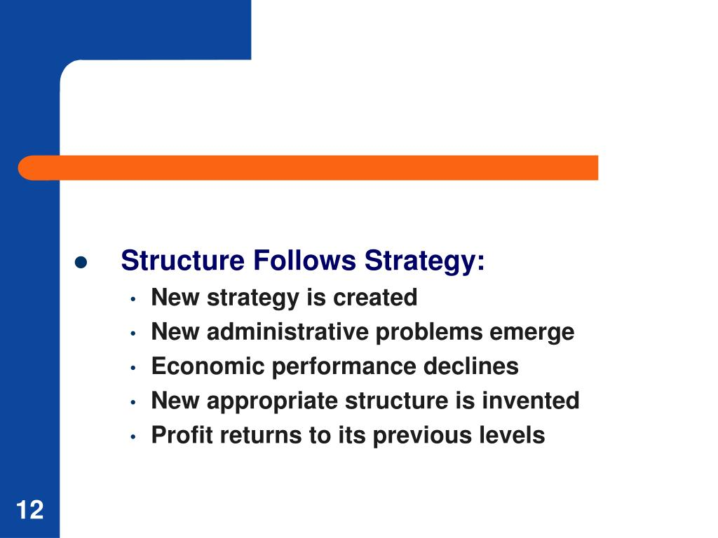 Structure Follows Strategy: