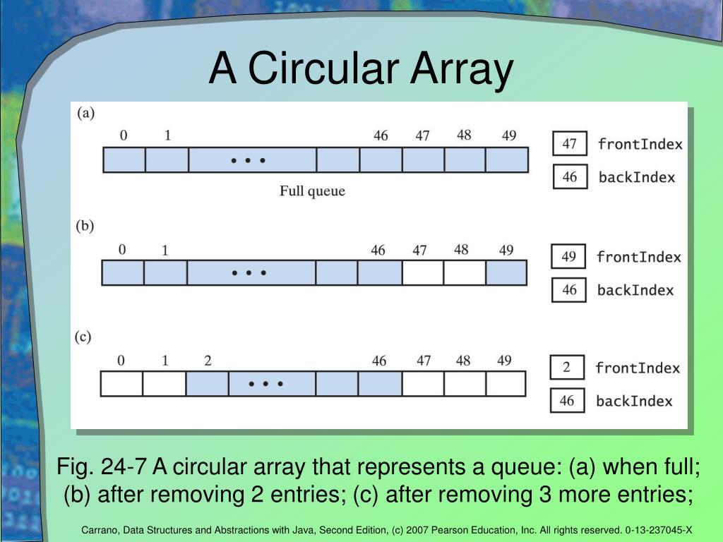 A Circular Array