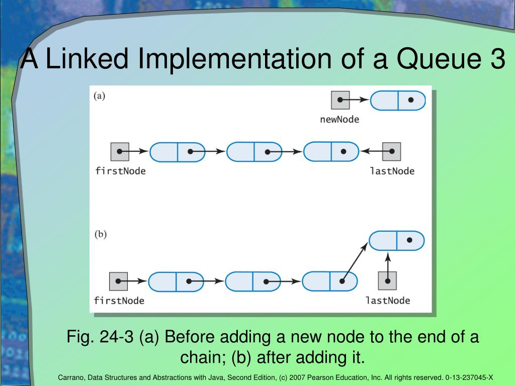 A Linked Implementation of a Queue 3