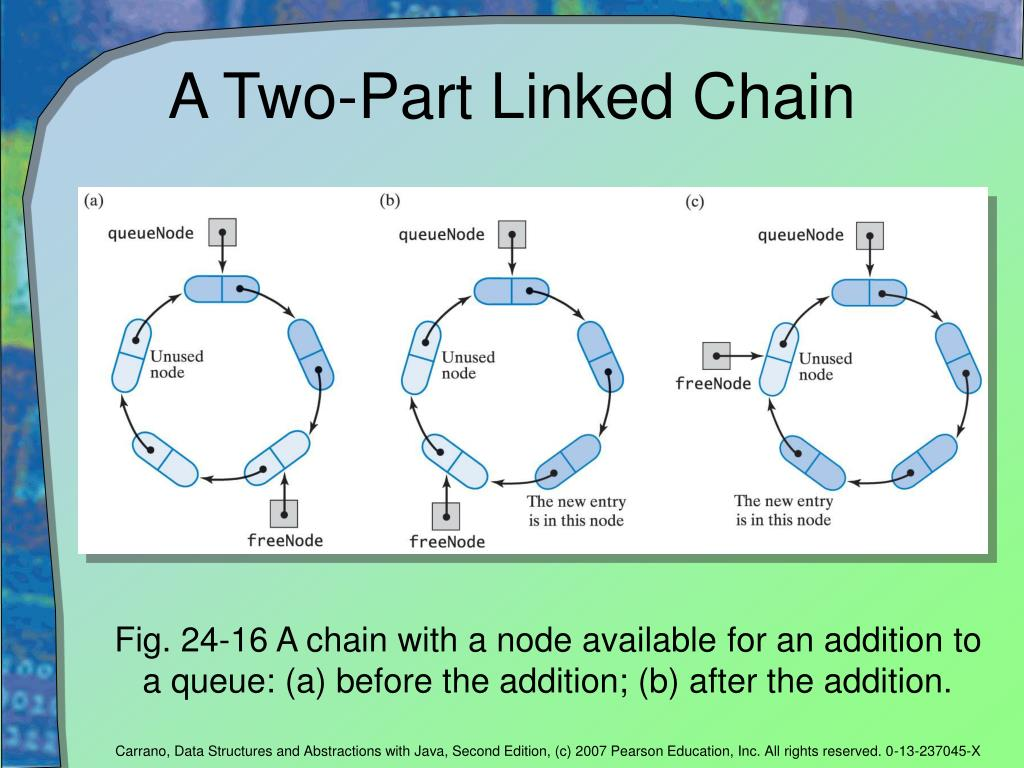 A Two-Part Linked Chain