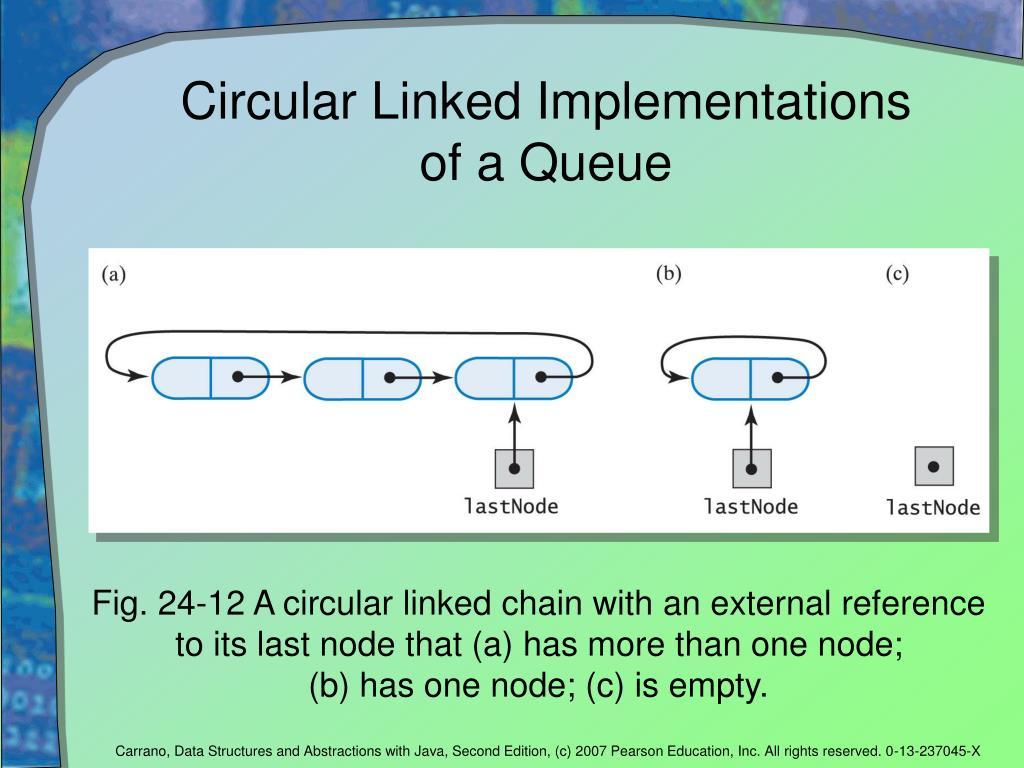 Circular Linked Implementations