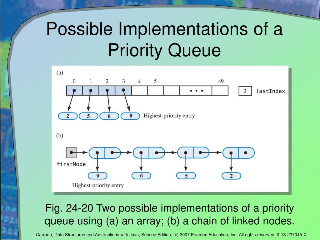 Possible Implementations of a Priority Queue