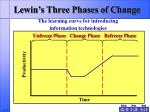 lewin s three phases of change10