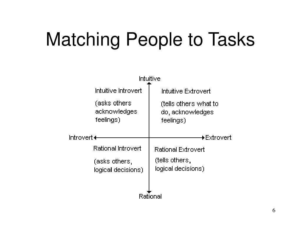Matching People to Tasks