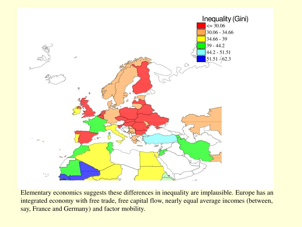 Elementary economics suggests these differences in inequality are implausible. Europe has an integrated economy with free trade, free capital flow, nearly equal average incomes (between, say, France and Germany) and factor mobility.