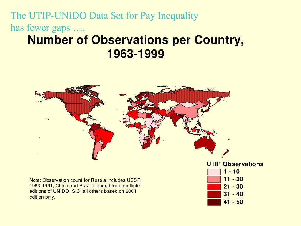 The UTIP-UNIDO Data Set for Pay Inequality has fewer gaps ….