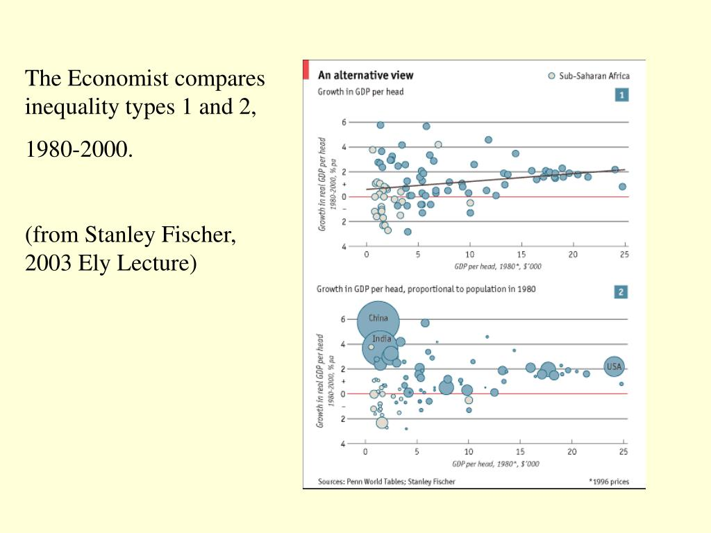The Economist compares inequality types 1 and 2,