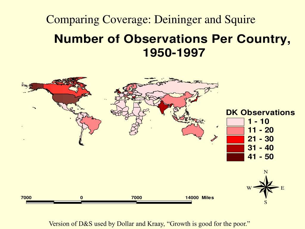 Comparing Coverage: Deininger and Squire