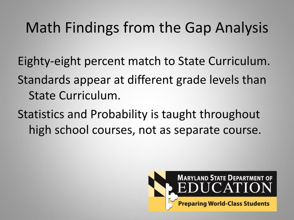 Math Findings from the Gap Analysis