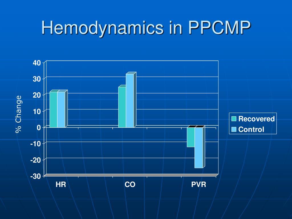 Hemodynamics in PPCMP