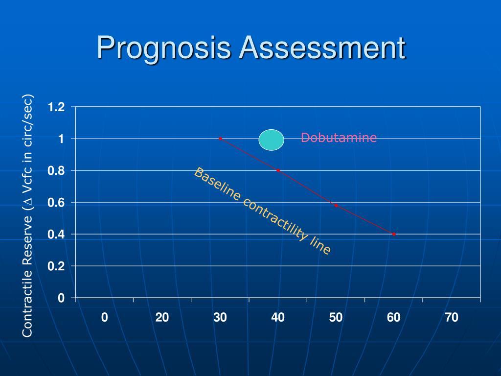 Prognosis Assessment