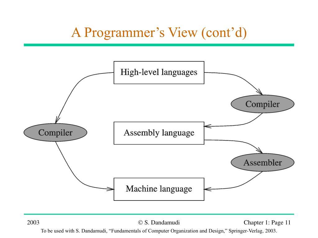 A Programmer's View (cont'd)