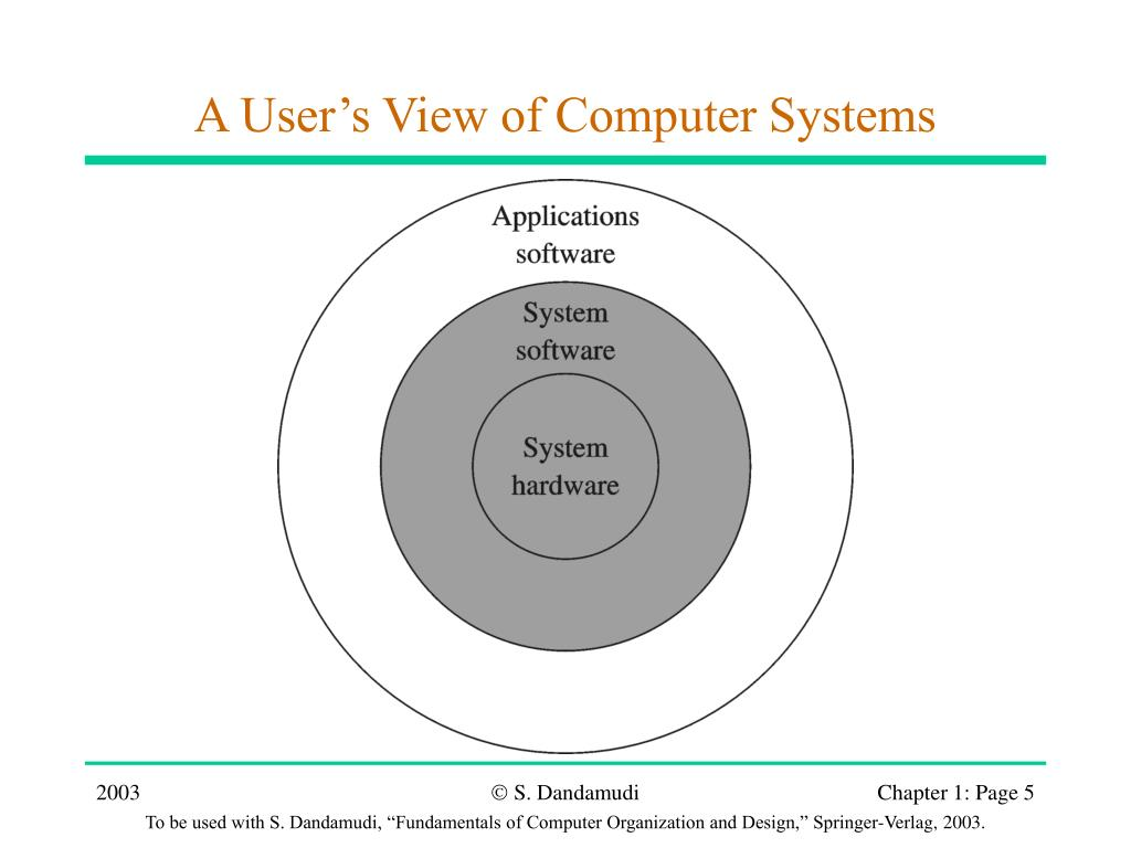 A User's View of Computer Systems