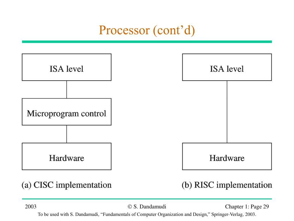 Processor (cont'd)