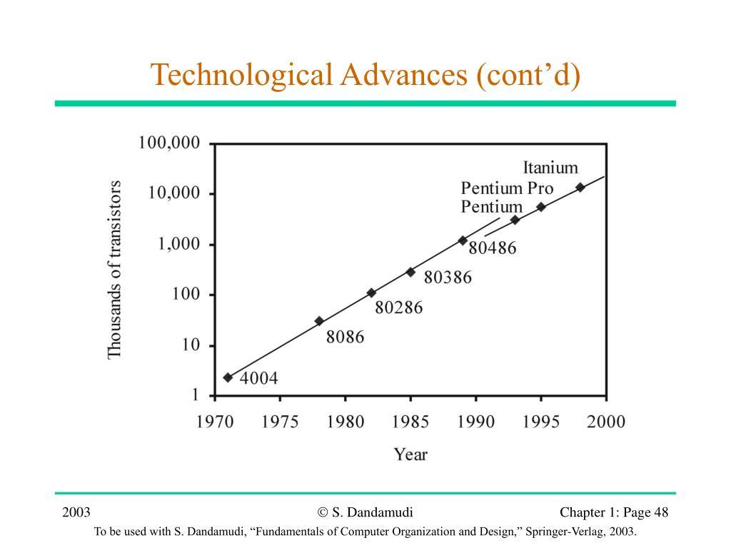 Technological Advances (cont'd)