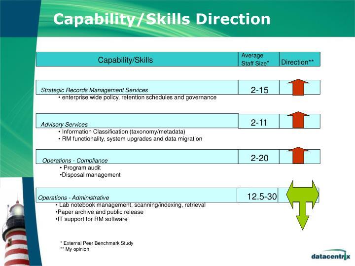 Capability/Skills Direction