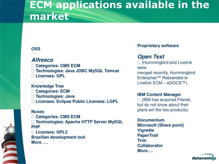 ECM applications available in the