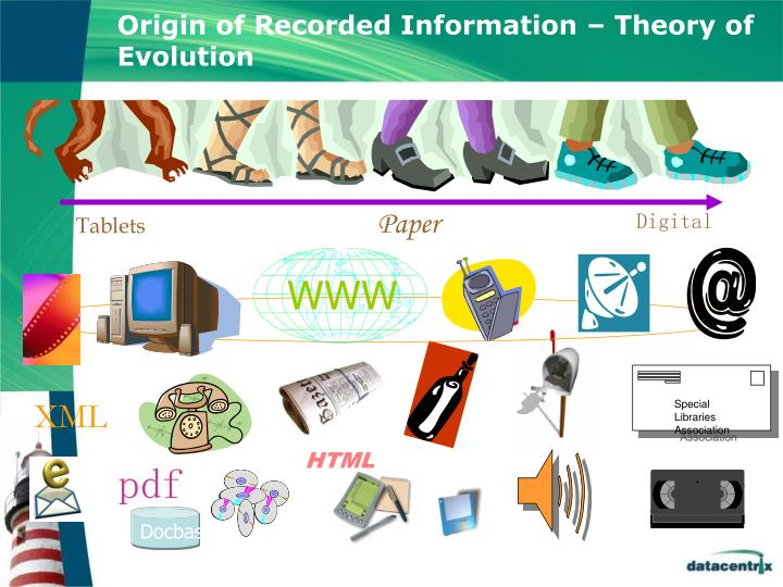 Origin of Recorded Information – Theory of Evolution
