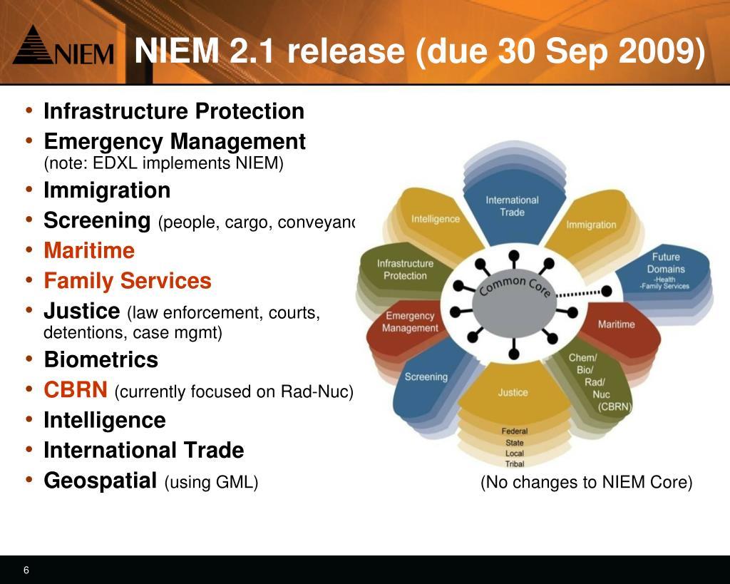 NIEM 2.1 release (due 30 Sep 2009)