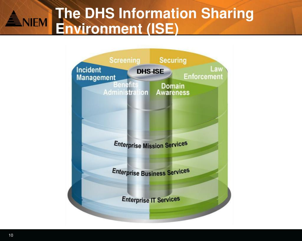 The DHS Information Sharing Environment (ISE)
