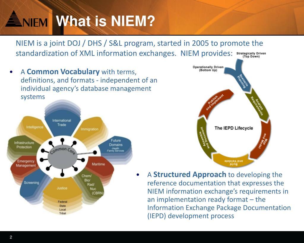 What is NIEM?