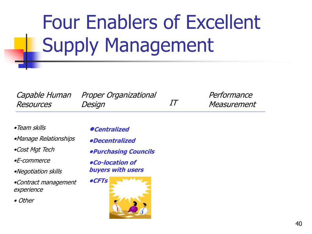 PPT - Purchasing and Supply Management PowerPoint ...