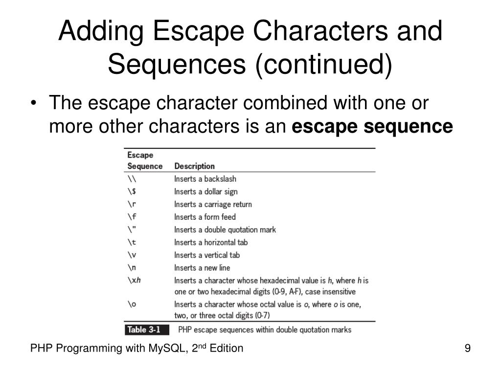 Adding Escape Characters and Sequences (continued)