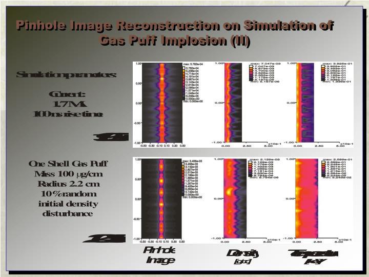 Pinhole Image Reconstruction on Simulation of