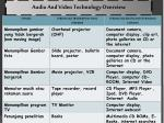 audio and video technology overview